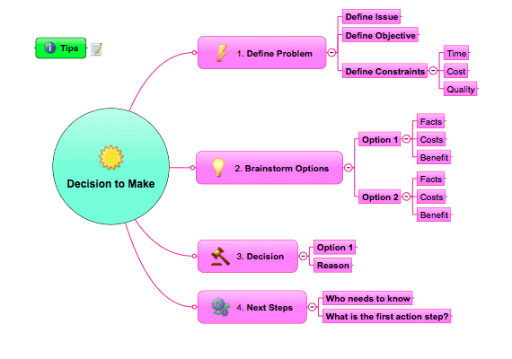 mind-map-example-4