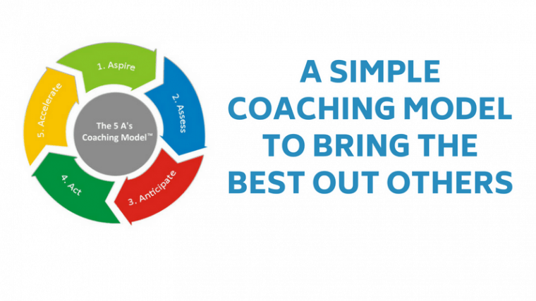 popular coaching models